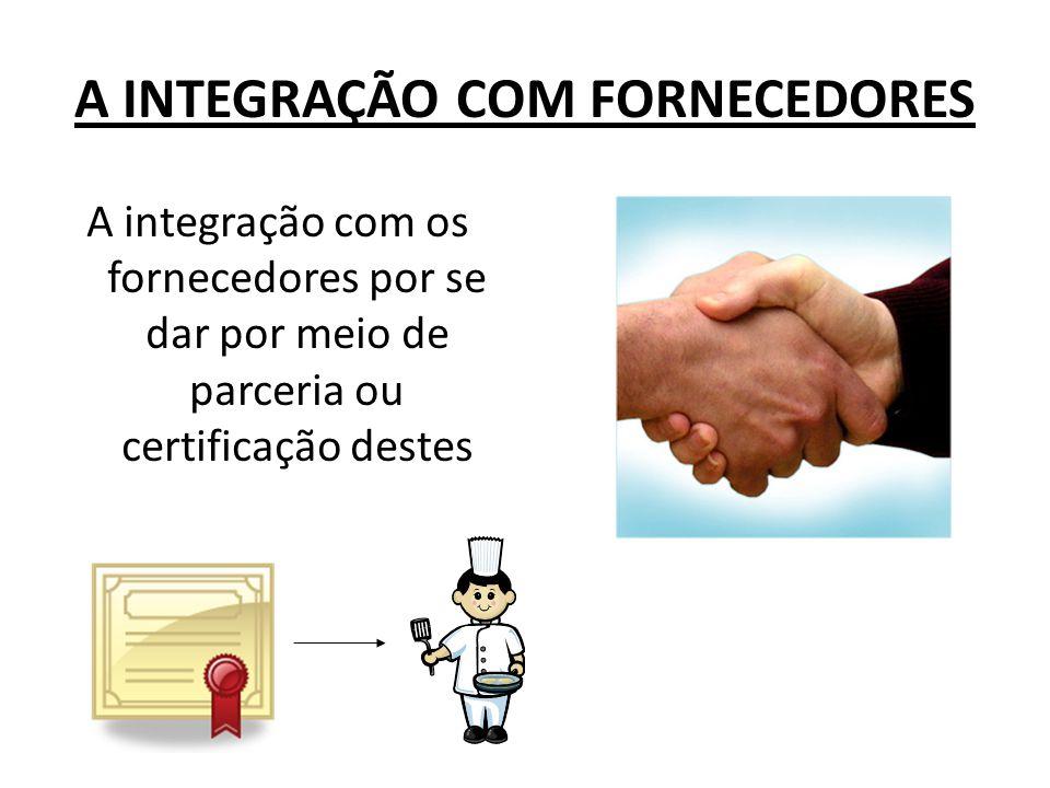 A INTEGRAÇÃO COM FORNECEDORES A integração com os fornecedores por se dar por meio de parceria ou certificação destes