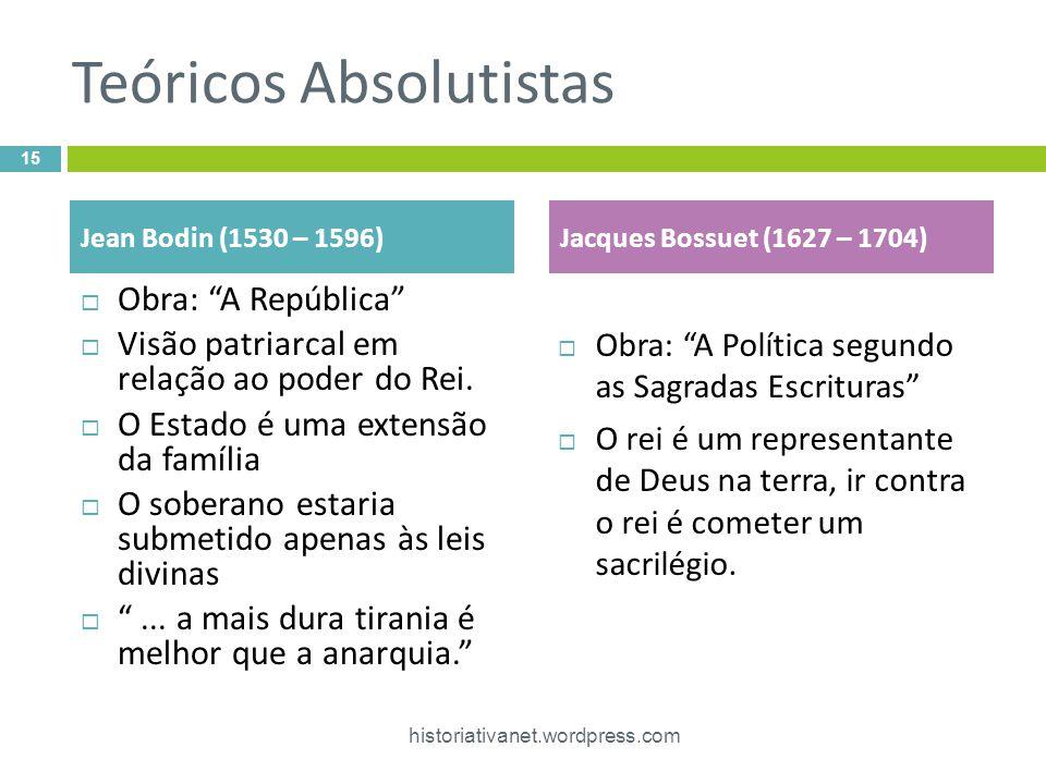 Teóricos Absolutistas Obra: A República Visão patriarcal em relação ao poder do Rei.