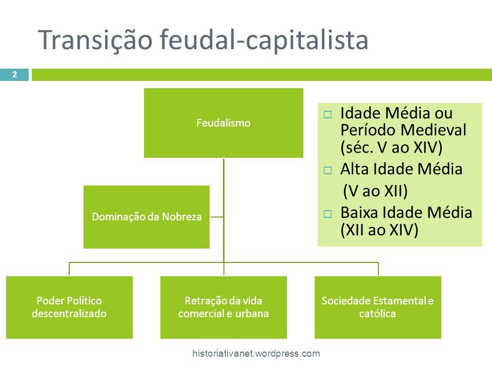 Transição feudal-capitalista Idade Média ou Período Medieval (séc. V ao XIV) Alta Idade Média (V ao XII) Baixa Idade Média (XII ao XIV) Feudalismo Pod