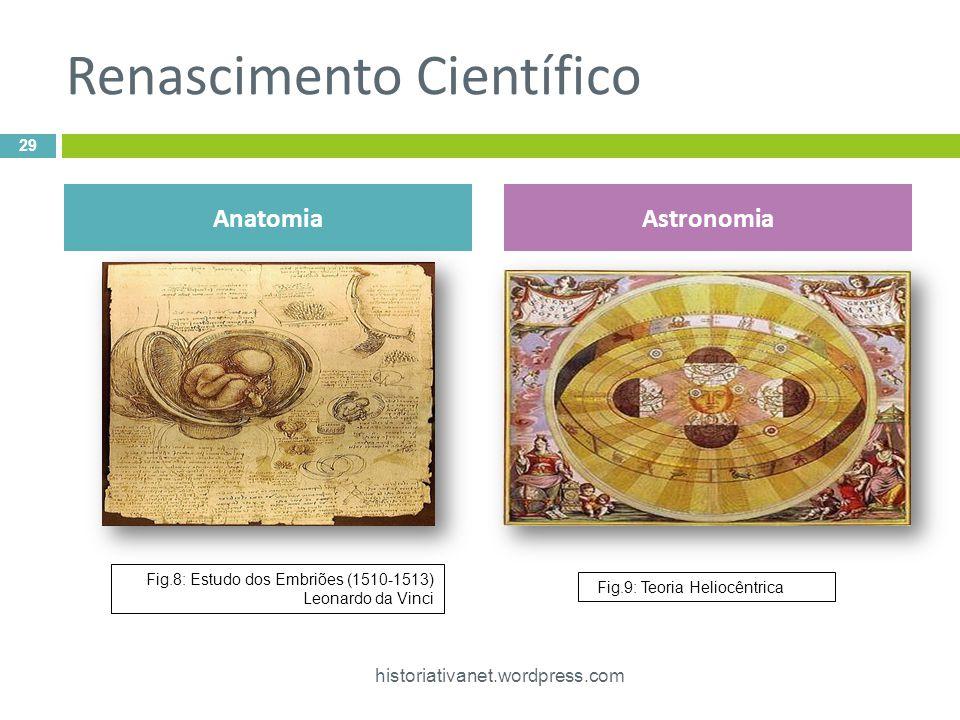 Renascimento Científico 29 historiativanet.wordpress.com AstronomiaAnatomia Fig.8: Estudo dos Embriões (1510-1513) Leonardo da Vinci Fig.9: Teoria Heliocêntrica