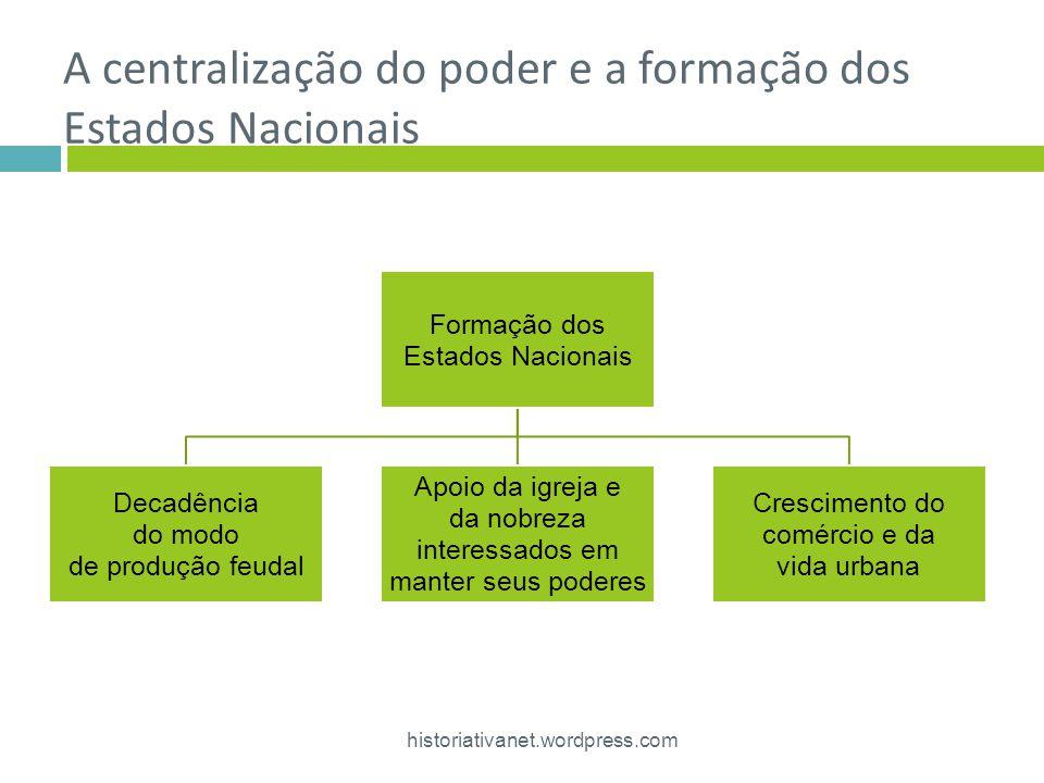 A centralização do poder e a formação dos Estados Nacionais Formação dos Estados Nacionais Decadência do modo de produção feudal Apoio da igreja e da