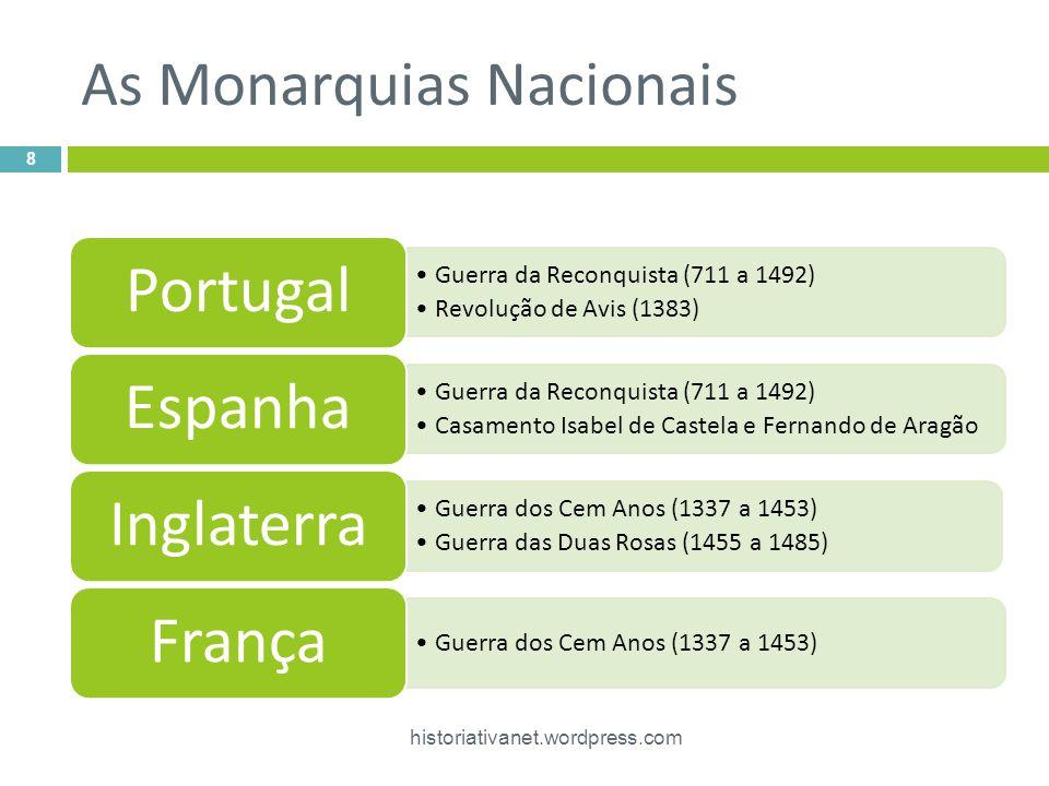 As Monarquias Nacionais Guerra da Reconquista (711 a 1492) Revolução de Avis (1383) Portugal Guerra da Reconquista (711 a 1492) Casamento Isabel de Ca