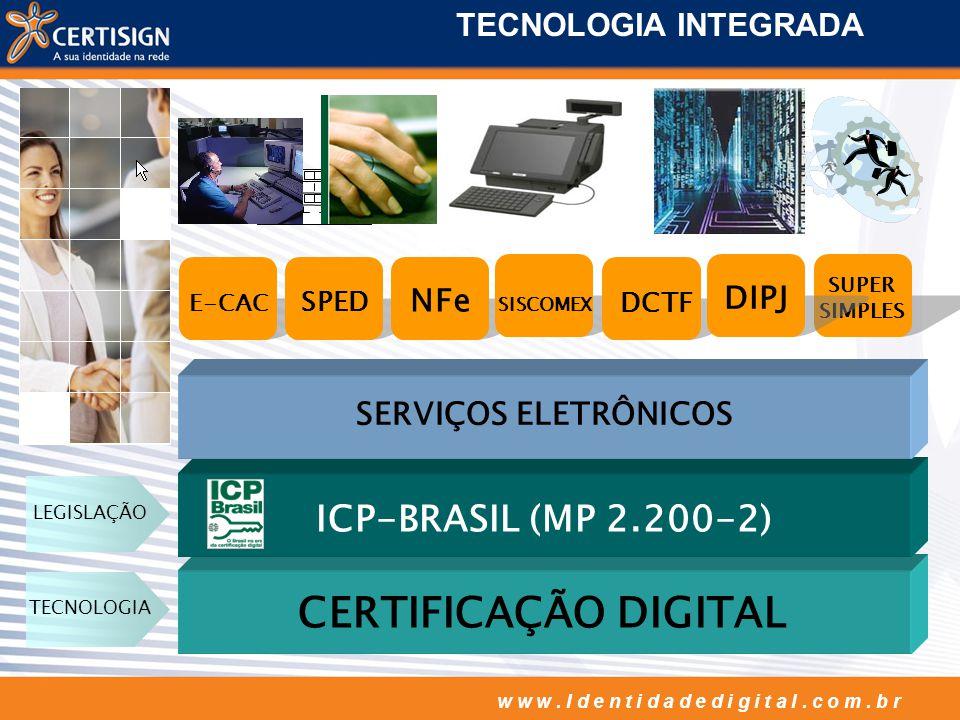 w w w. I d e n t i d a d e d i g i t a l. c o m. b r TECNOLOGIA INTEGRADA CERTIFICAÇÃO DIGITAL ICP-BRASIL (MP 2.200-2) SERVIÇOS ELETRÔNICOS E-CAC SPED