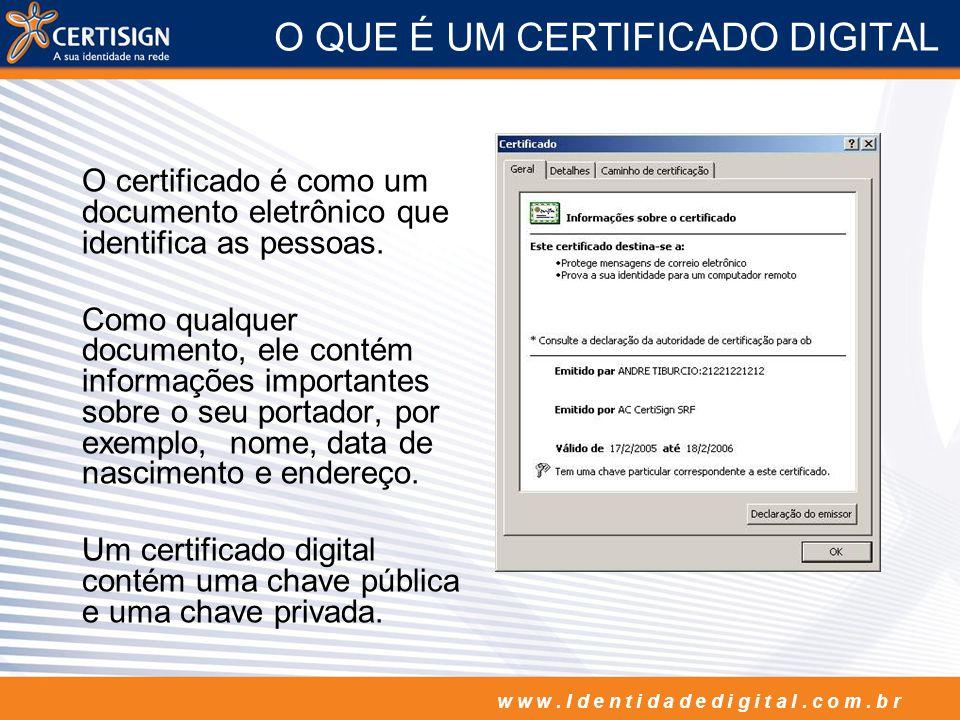 w w w. I d e n t i d a d e d i g i t a l. c o m. b r O QUE É UM CERTIFICADO DIGITAL O certificado é como um documento eletrônico que identifica as pes