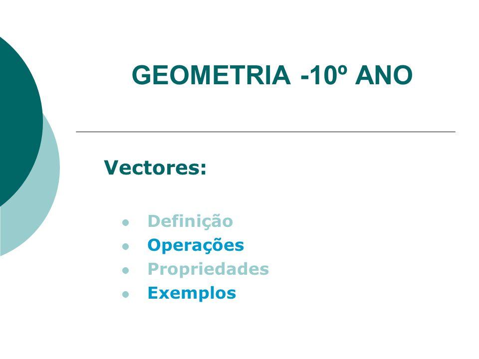 GEOMETRIA -10º ANO Vectores: Definição Operações Propriedades Exemplos