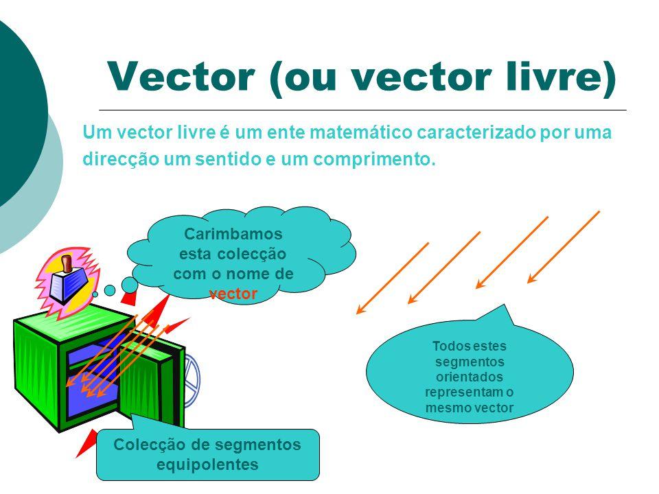 Vectores dos eixos coordenados No plano: O eixo Ox tem a direcção do vector O eixo Oy tem a direcção do vector No espaço ocorre o mesmo com os três eixos Ox, Oy e Oz O eixo Ox tem a direcção do vector O eixo Oy tem a direcção do vector O eixo Oz tem a direcção do vector