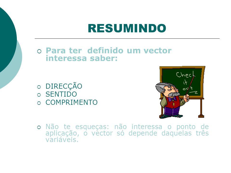 RESUMINDO Para ter definido um vector interessa saber: DIRECÇÃO SENTIDO COMPRIMENTO Não te esqueças: não interessa o ponto de aplicação, o vector só depende daquelas três variáveis.