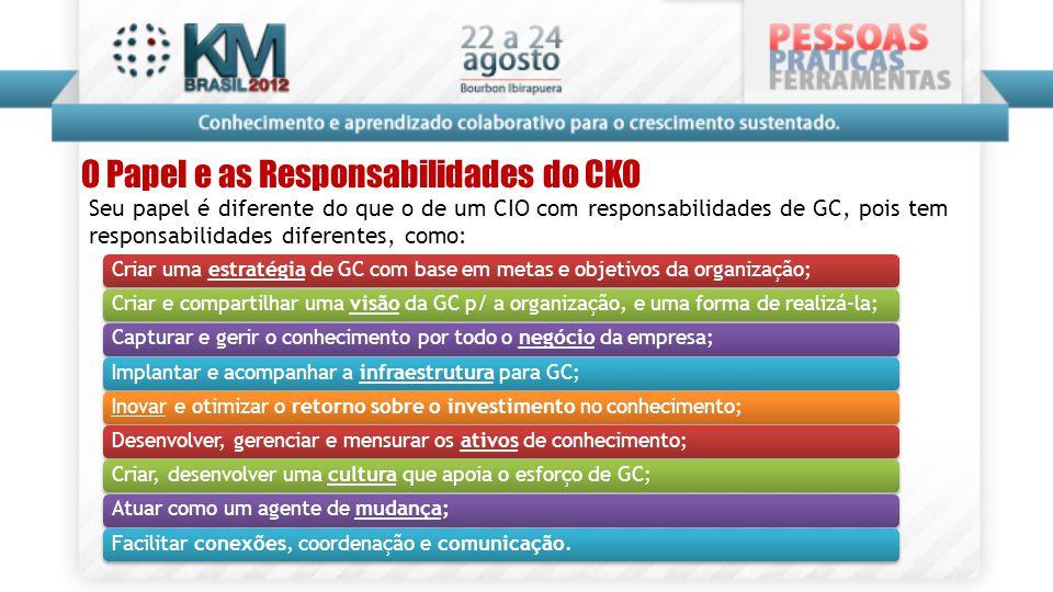 O Papel e as Responsabilidades do CKO Criar uma estratégia de GC com base em metas e objetivos da organização;Criar e compartilhar uma visão da GC p/