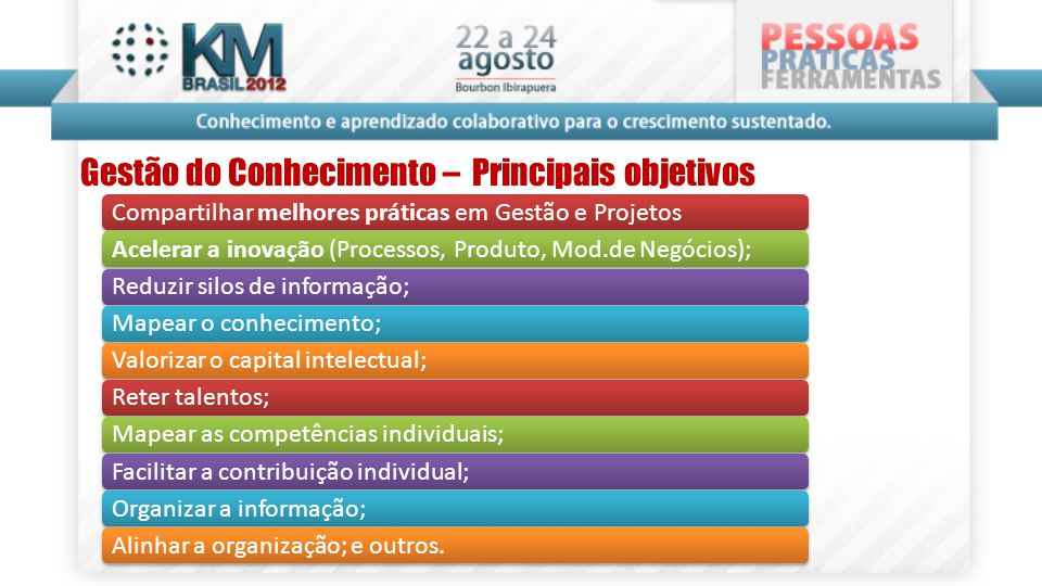 Gestão do Conhecimento – Principais objetivos Compartilhar melhores práticas em Gestão e ProjetosAcelerar a inovação (Processos, Produto, Mod.de Negóc
