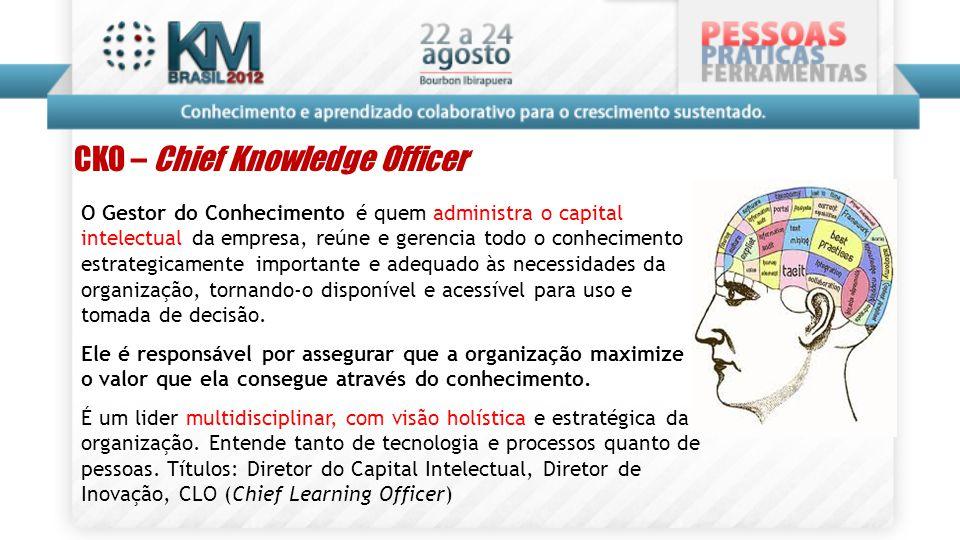 CKO – Chief Knowledge Officer O Gestor do Conhecimento é quem administra o capital intelectual da empresa, reúne e gerencia todo o conhecimento estrat
