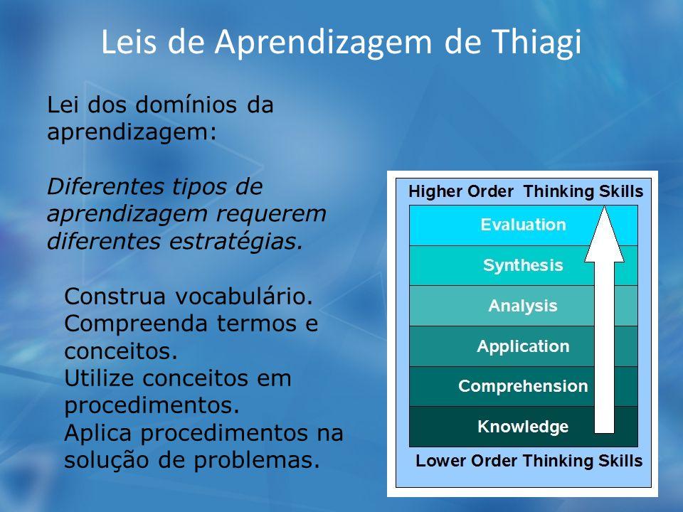 Leis de Aprendizagem de Thiagi Lei dos domínios da aprendizagem: Diferentes tipos de aprendizagem requerem diferentes estratégias. Construa vocabulári