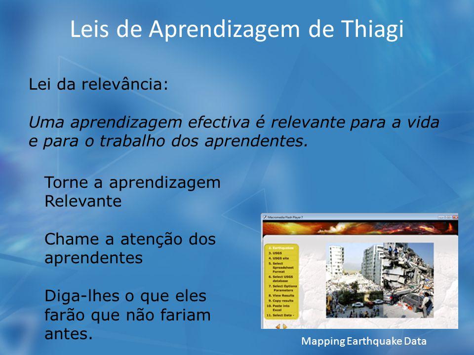 Leis de Aprendizagem de Thiagi Lei da relevância: Uma aprendizagem efectiva é relevante para a vida e para o trabalho dos aprendentes. Torne a aprendi