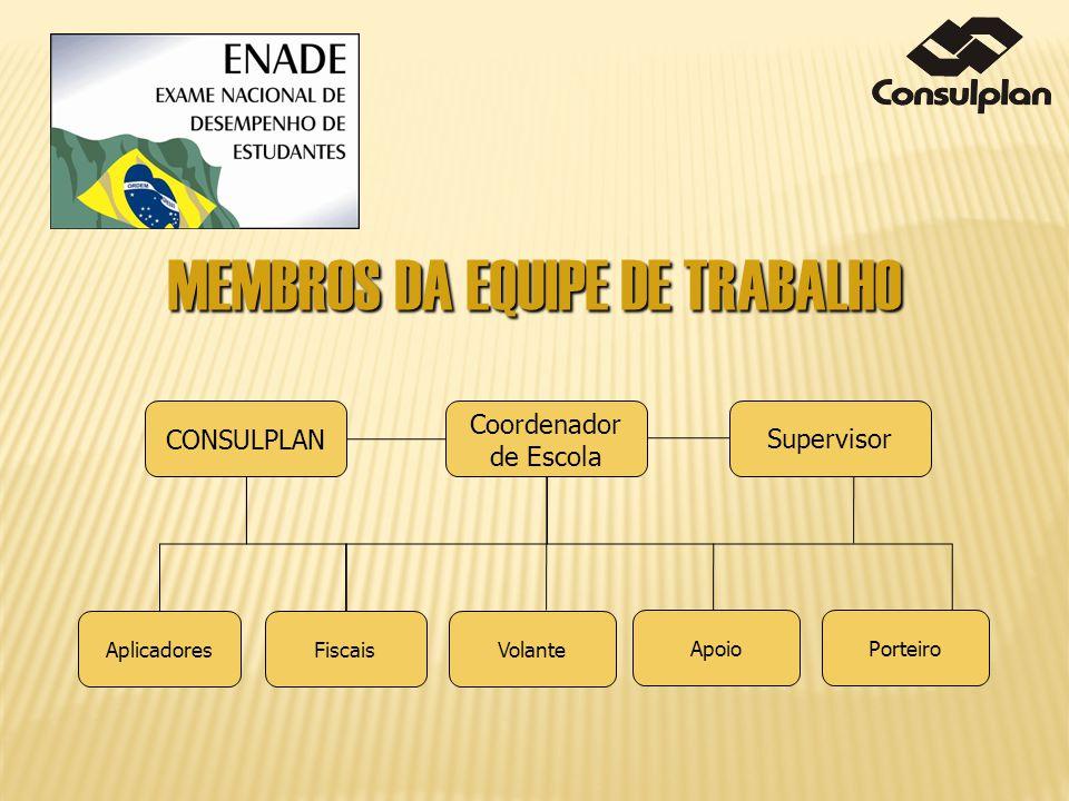 MEMBROS DA EQUIPE DE TRABALHO Aplicadores CONSULPLAN Coordenador de Escola FiscaisVolante Supervisor ApoioPorteiro