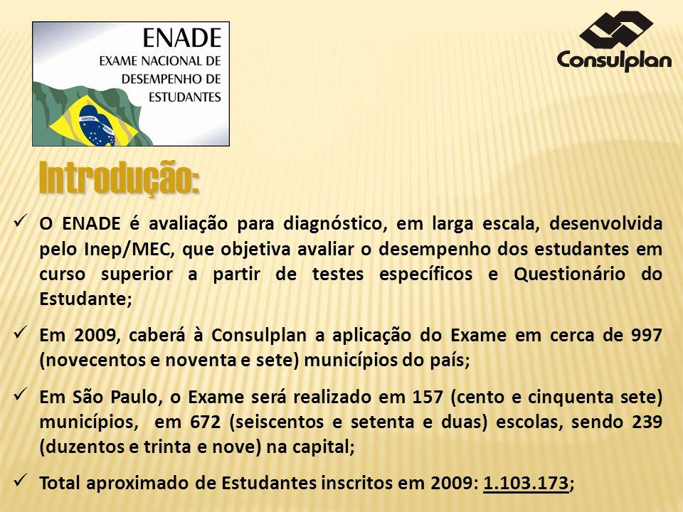 O ENADE é avaliação para diagnóstico, em larga escala, desenvolvida pelo Inep/MEC, que objetiva avaliar o desempenho dos estudantes em curso superior