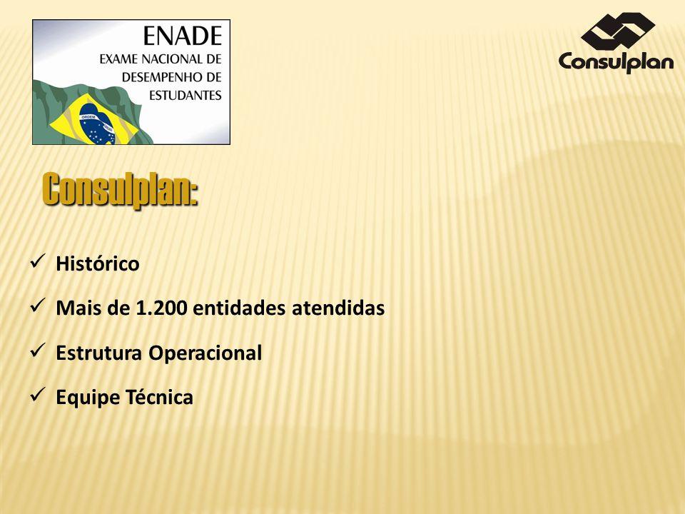 Histórico Mais de 1.200 entidades atendidas Estrutura Operacional Equipe Técnica Consulplan: