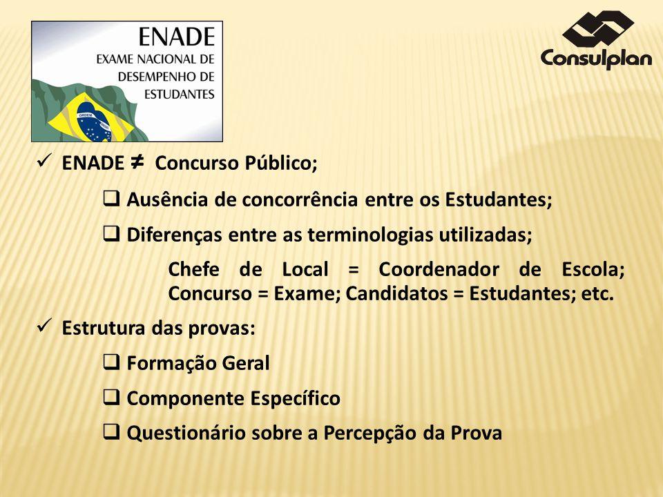 ENADE Concurso Público; Ausência de concorrência entre os Estudantes; Diferenças entre as terminologias utilizadas; Chefe de Local = Coordenador de Es