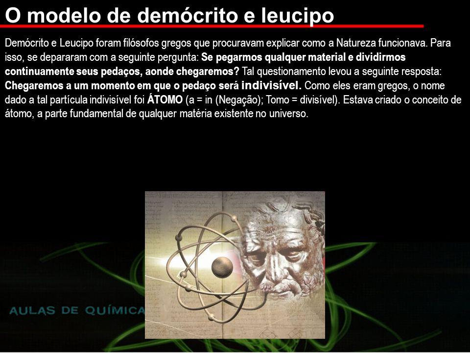 O modelo de demócrito e leucipo Demócrito e Leucipo foram filósofos gregos que procuravam explicar como a Natureza funcionava.
