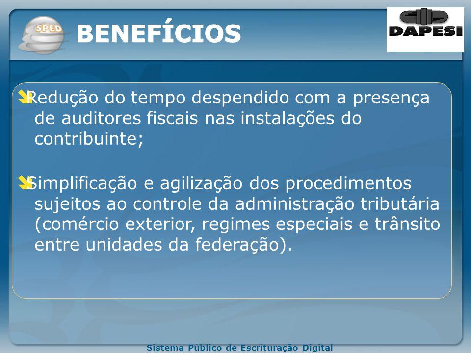 Sistema Público de Escrituração Digital Uniformização das informações que o contribuinte presta às diversas unidades federadas; Redução do envolviment