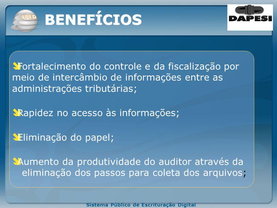 Sistema Público de Escrituração Digital Redução do tempo despendido com a presença de auditores fiscais nas instalações do contribuinte; Simplificação