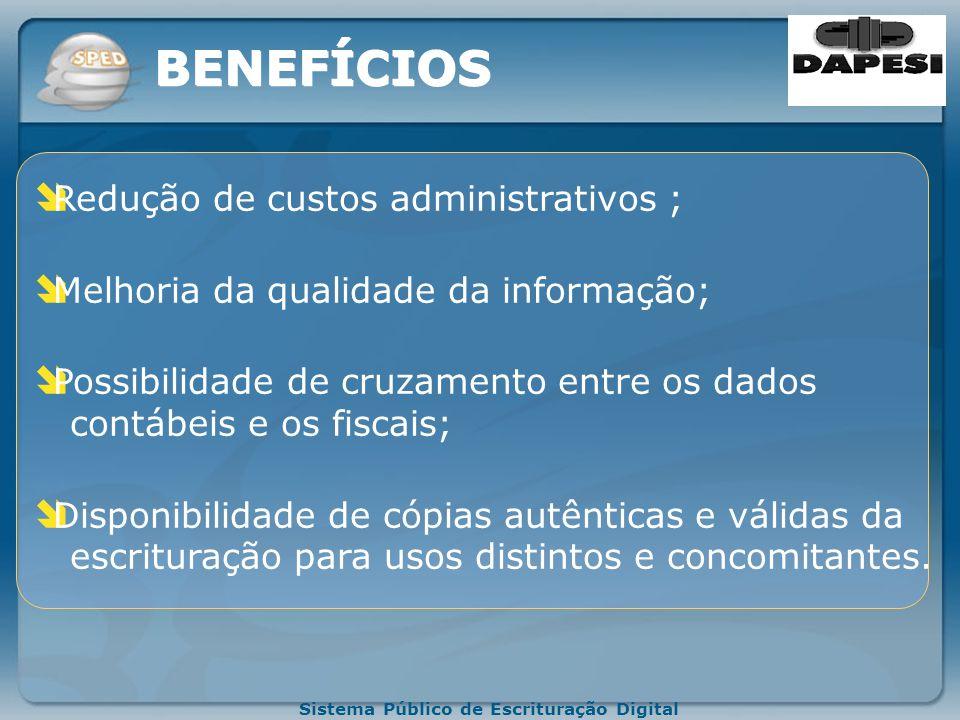 Sistema Público de Escrituração Digital Fortalecimento do controle e da fiscalização por meio de intercâmbio de informações entre as administrações tr
