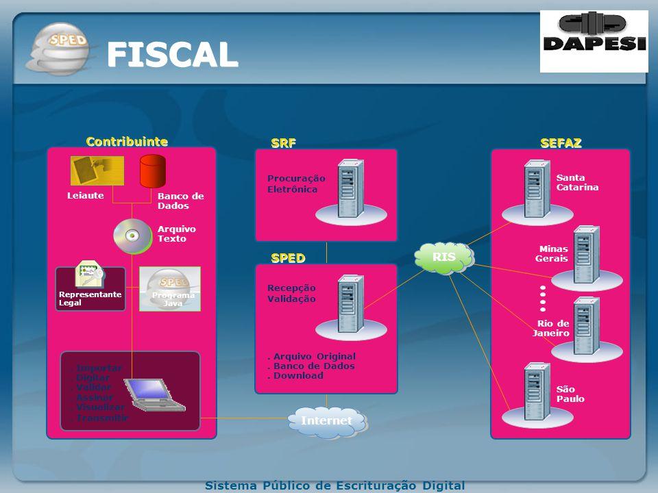 Sistema Público de Escrituração Digital Redução do Custo Brasil; Aperfeiçoamento do combate à sonegação; Preservação do meio ambiente pela redução do