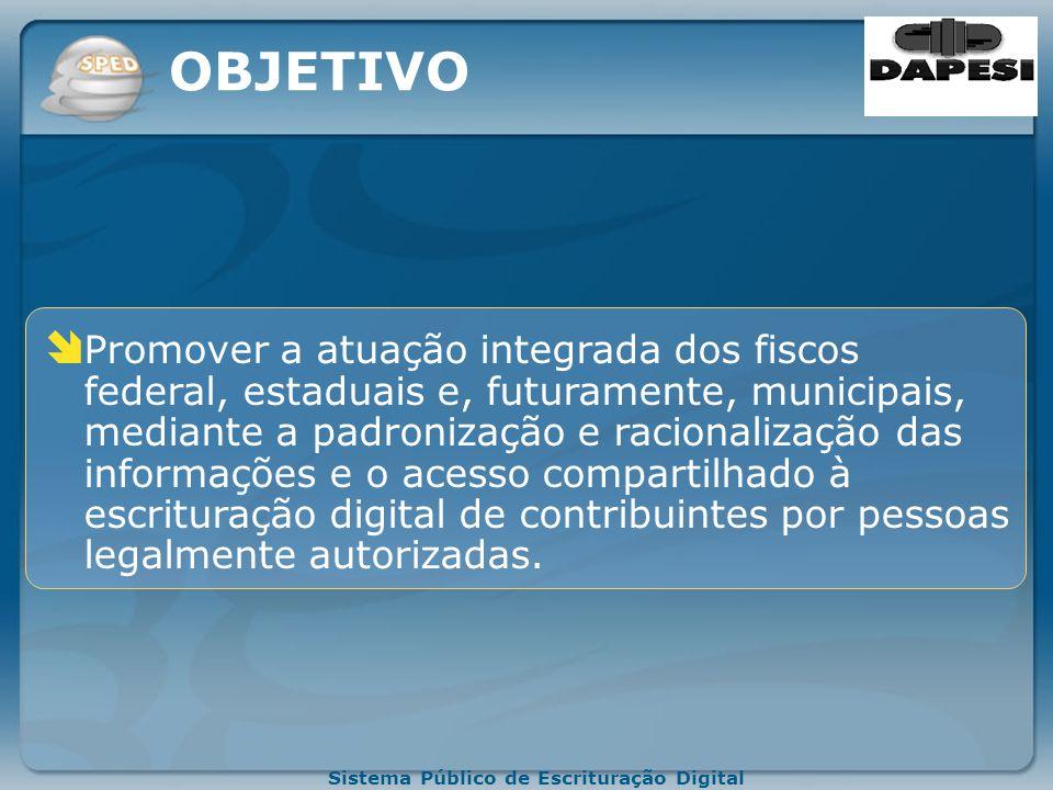 Sistema Público de Escrituração Digital Integração Gerar Arquivo Leiaute BD Programa Java Administrador Contabilista SPED (Repositório).