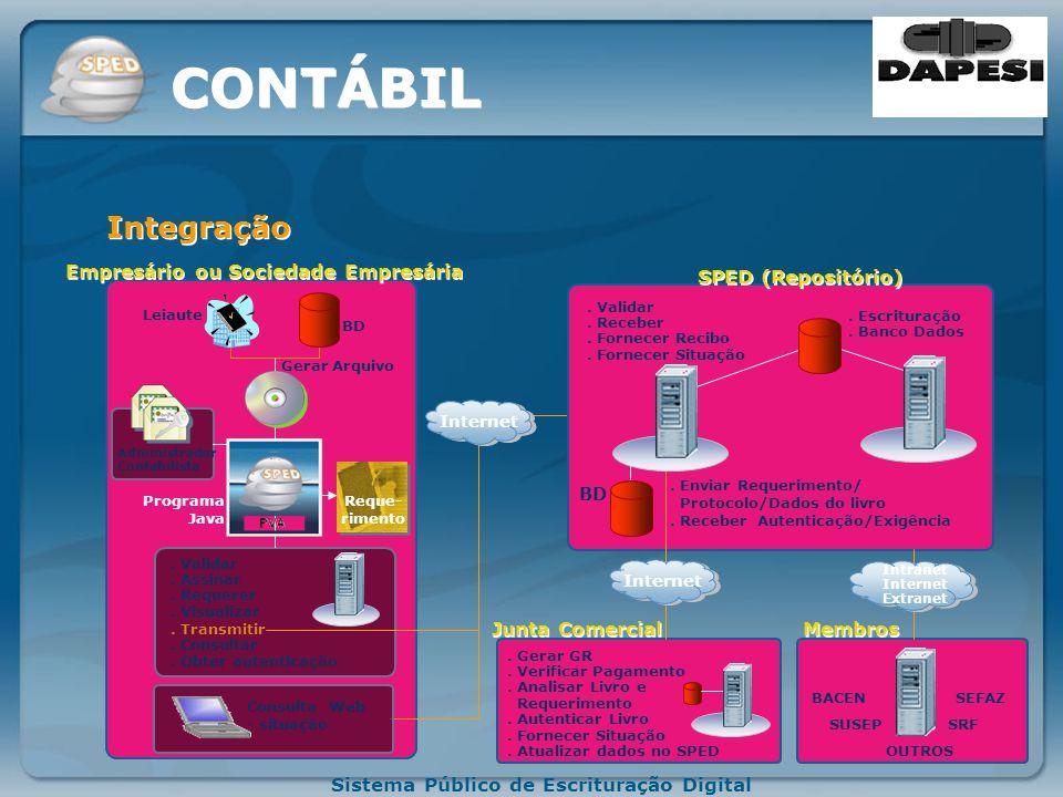 Sistema Público de Escrituração Digital PLANO DE CONTAS REFERENCIAL É um plano de contas, elaborado com base na DIPJ. As empresas em geral devem usar