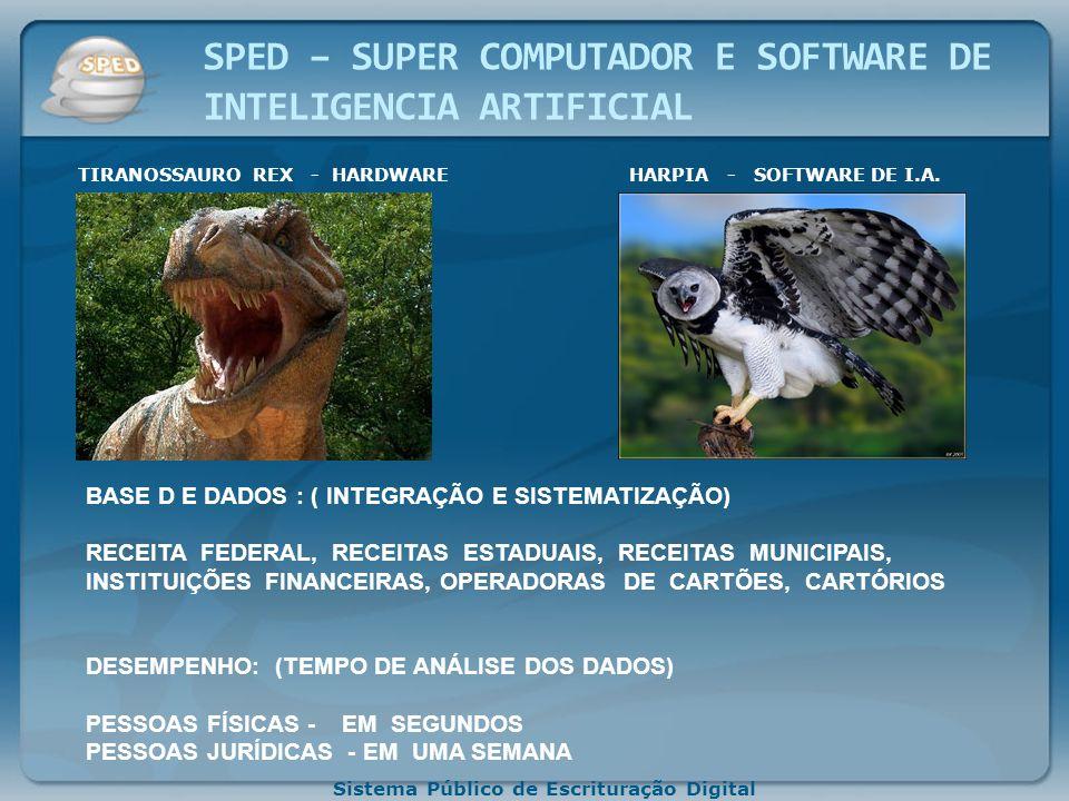Sistema Público de Escrituração Digital Integração Gerar Arquivo Leiaute BD Programa Java Administrador Contabilista SPED (Repositório). Escrituração.