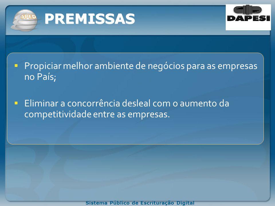 Sistema Público de Escrituração Digital FISCAL Contribuinte Santa Catarina SRF Procuração Eletrônica Leiaute Banco de Dados.