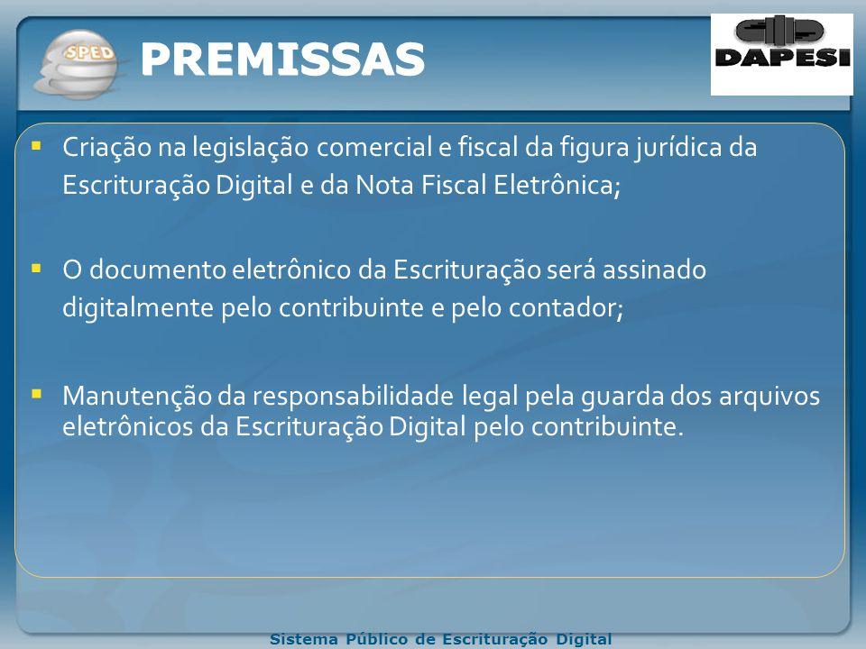 Sistema Público de Escrituração Digital DAPESI Consultoria Empresarial PLANEJAMENTO TRIBUTÁRIO DIAGNÓSTICO EMPRESARIAL CONSULTORIA E ASSESSORIA CONTÁBIL CÁLCULOS TRABALHISTAS CONSULTORIA JURÍDICA CONTATOS: dapesi@terra.com.brdapesi@terra.com.br Site: www.dapesi.com.brwww.dapesi.com.br (16)36301866,- (16)36305078,- (16) 36334619