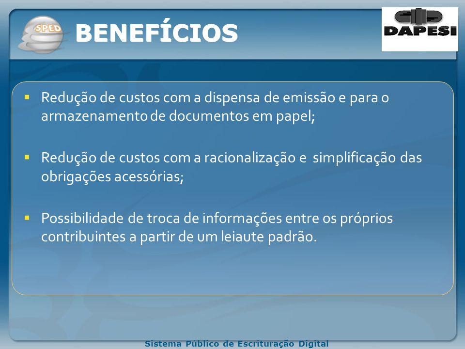 Sistema Público de Escrituração Digital BENEFÍCIOS Redução de custos com a dispensa de emissão e para o armazenamento de documentos em papel; Redução de custos com a racionalização e simplificação das obrigações acessórias; Possibilidade de troca de informações entre os próprios contribuintes a partir de um leiaute padrão.