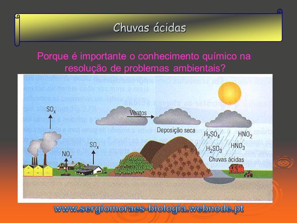 Chuvas ácidas Porque é importante o conhecimento químico na resolução de problemas ambientais?