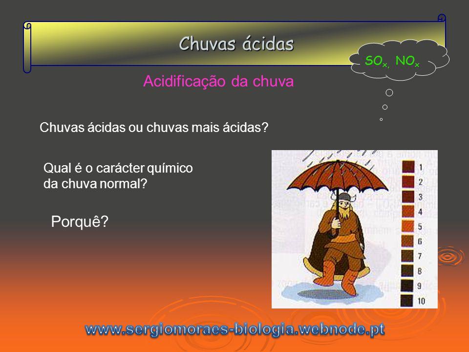 Chuvas ácidas SO x, NO x Acidificação da chuva Chuvas ácidas ou chuvas mais ácidas.