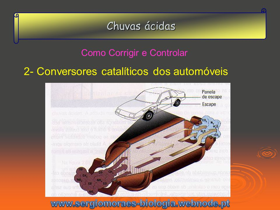 Chuvas ácidas Como Corrigir e Controlar 2- Conversores catalíticos dos automóveis