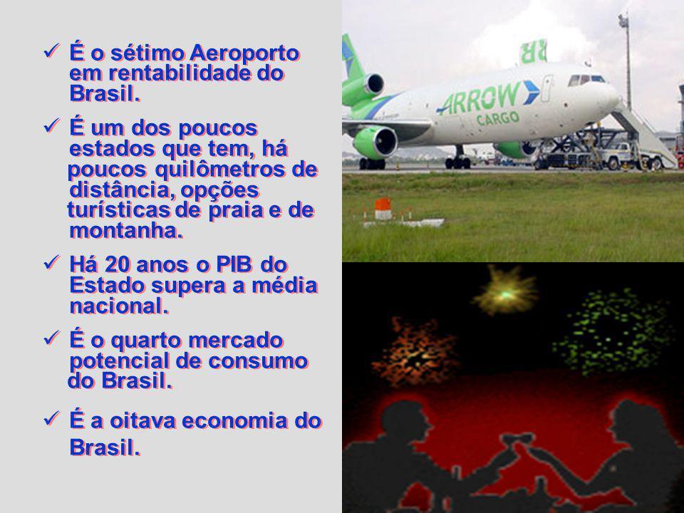 Possui a terceira capital em qualidade de vida do Brasil. É o terceiro melhor clima do mundo. A expectativa média de vida no Estado supera a Nacional.
