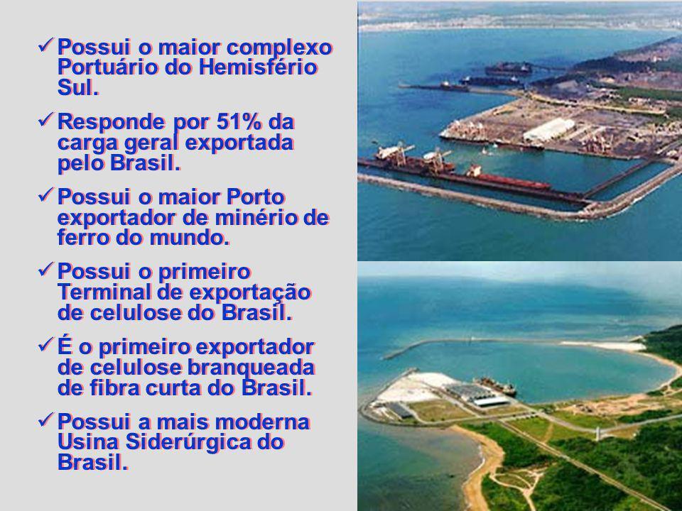 Possui o maior complexo Portuário do Hemisfério Sul.