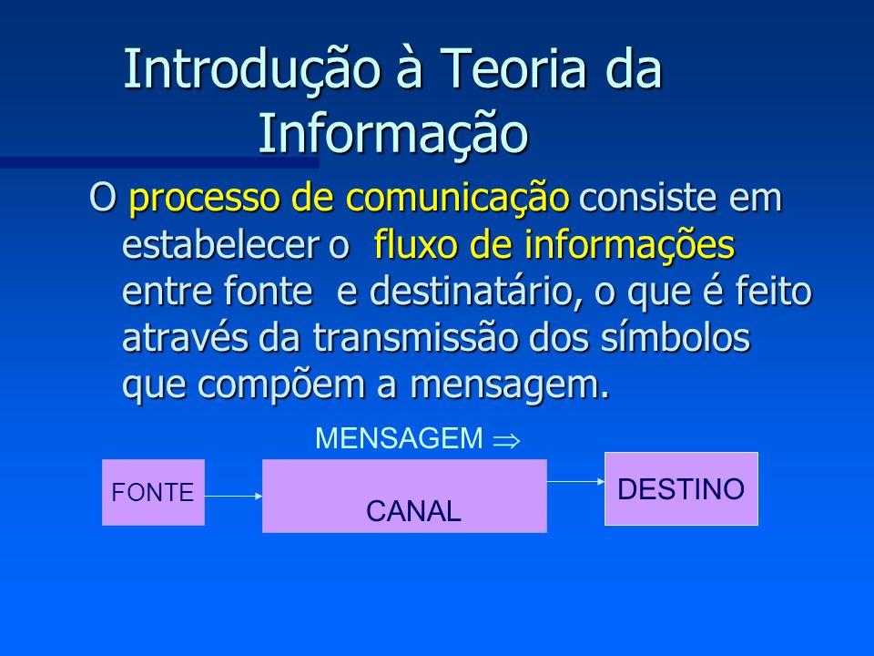 Introdução à Teoria da Informação O processo de comunicação consiste em estabelecer o fluxo de informações entre fonte e destinatário, o que é feito a