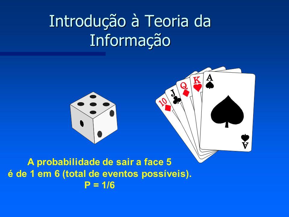 Introdução à Teoria da Informação A probabilidade de sair a face 5 é de 1 em 6 (total de eventos possíveis). P = 1/6