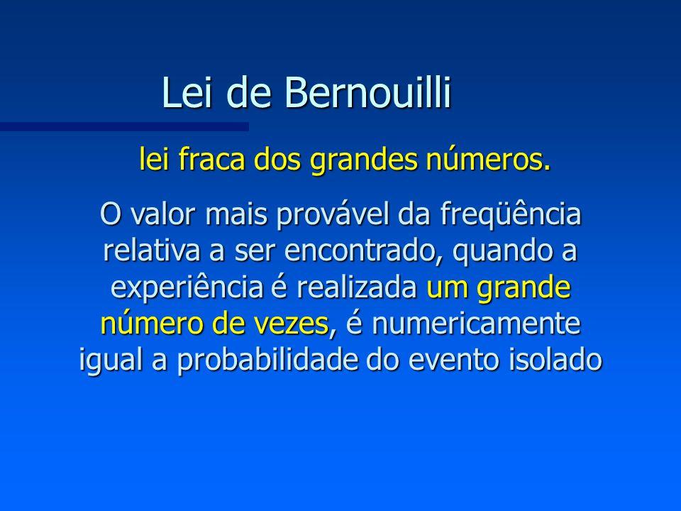 Lei de Bernouilli lei fraca dos grandes números. lei fraca dos grandes números. O valor mais provável da freqüência relativa a ser encontrado, quando