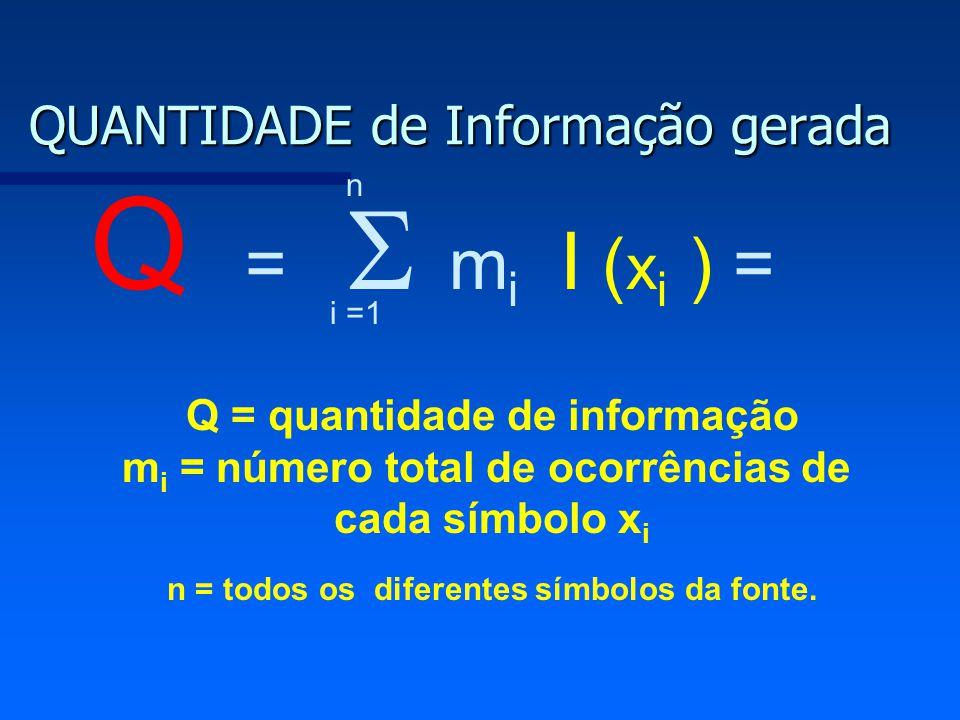 QUANTIDADE de Informação gerada Q = m i I ( x i ) = i =1 n Q = quantidade de informação m i = número total de ocorrências de cada símbolo x i n = todo