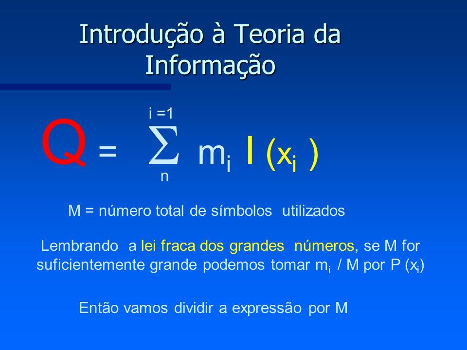 Introdução à Teoria da Informação Q = m i I ( x i ) i =1 n Então vamos dividir a expressão por M Lembrando a lei fraca dos grandes números, se M for s