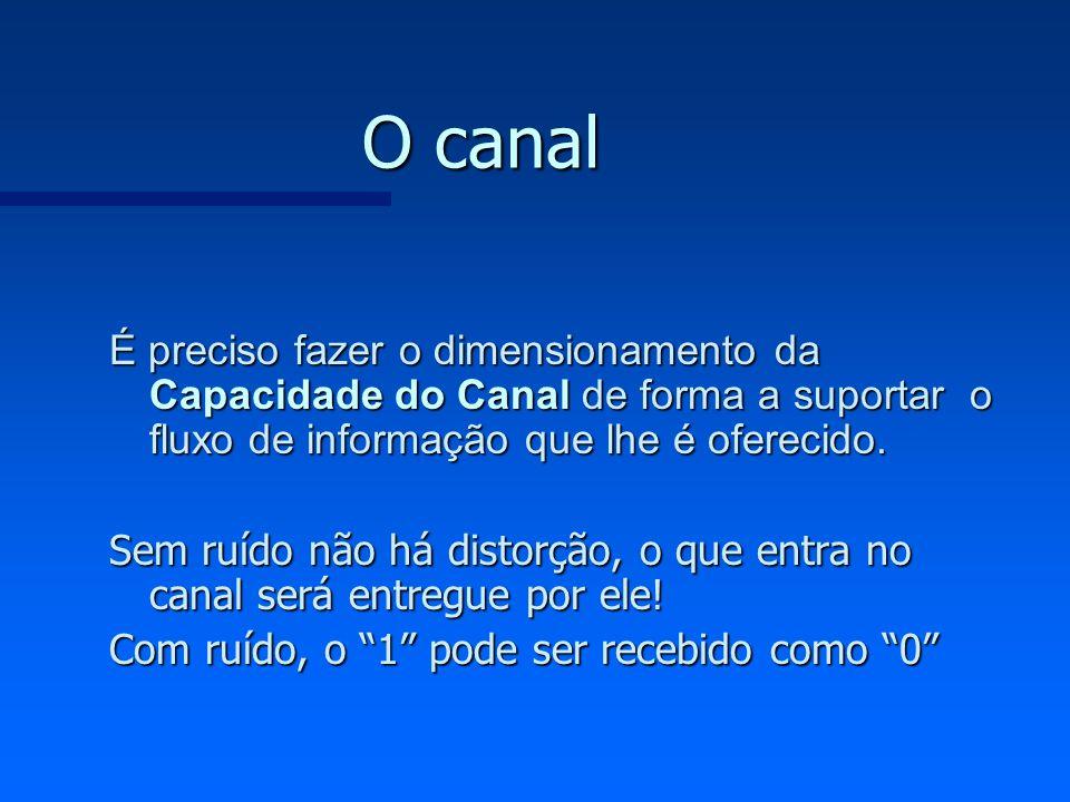 O canal É preciso fazer o dimensionamento da Capacidade do Canal de forma a suportar o fluxo de informação que lhe é oferecido. Sem ruído não há disto
