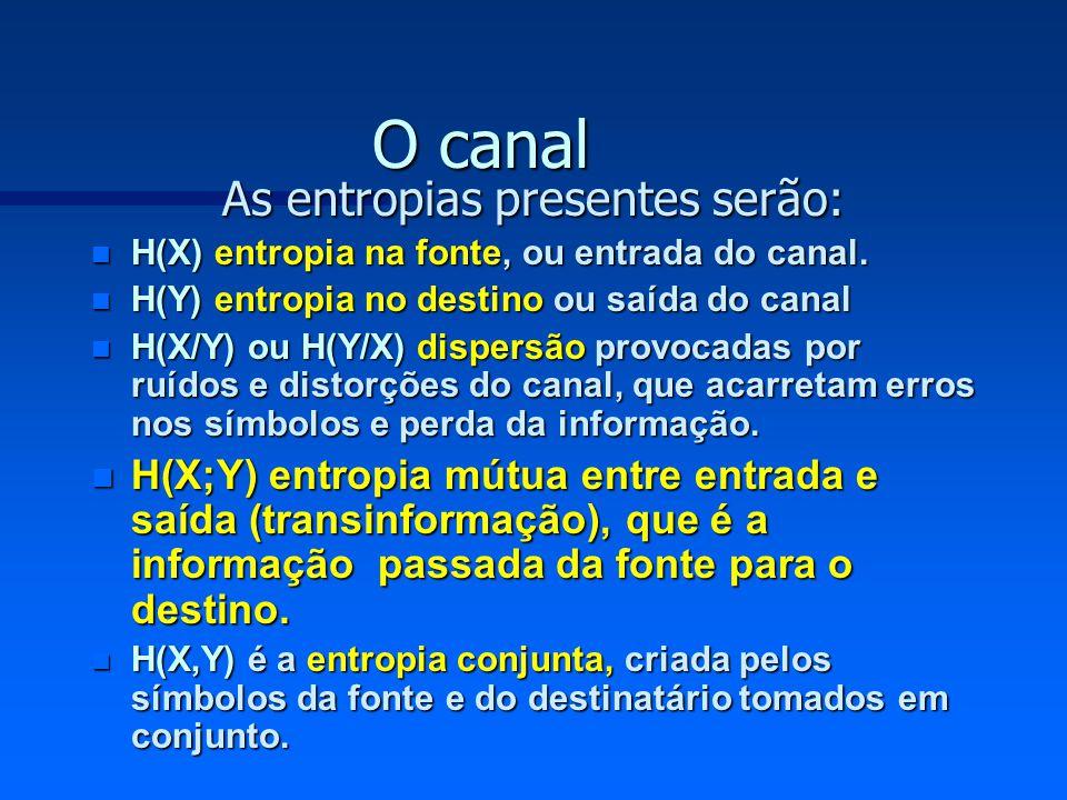 O canal As entropias presentes serão: n H(X) entropia na fonte, ou entrada do canal. n H(Y) entropia no destino ou saída do canal n H(X/Y) ou H(Y/X) d