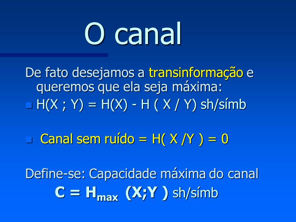 O canal De fato desejamos a transinformação e queremos que ela seja máxima: n H(X ; Y) = H(X) - H ( X / Y) sh/símb n Canal sem ruído = H( X /Y ) = 0 D