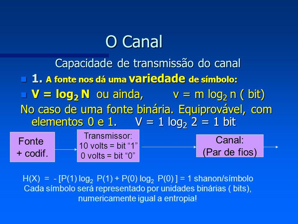 O Canal Capacidade de transmissão do canal n 1. A fonte nos dá uma variedade de símbolo: n V = log 2 N ou ainda, v = m log 2 n ( bit) No caso de uma f