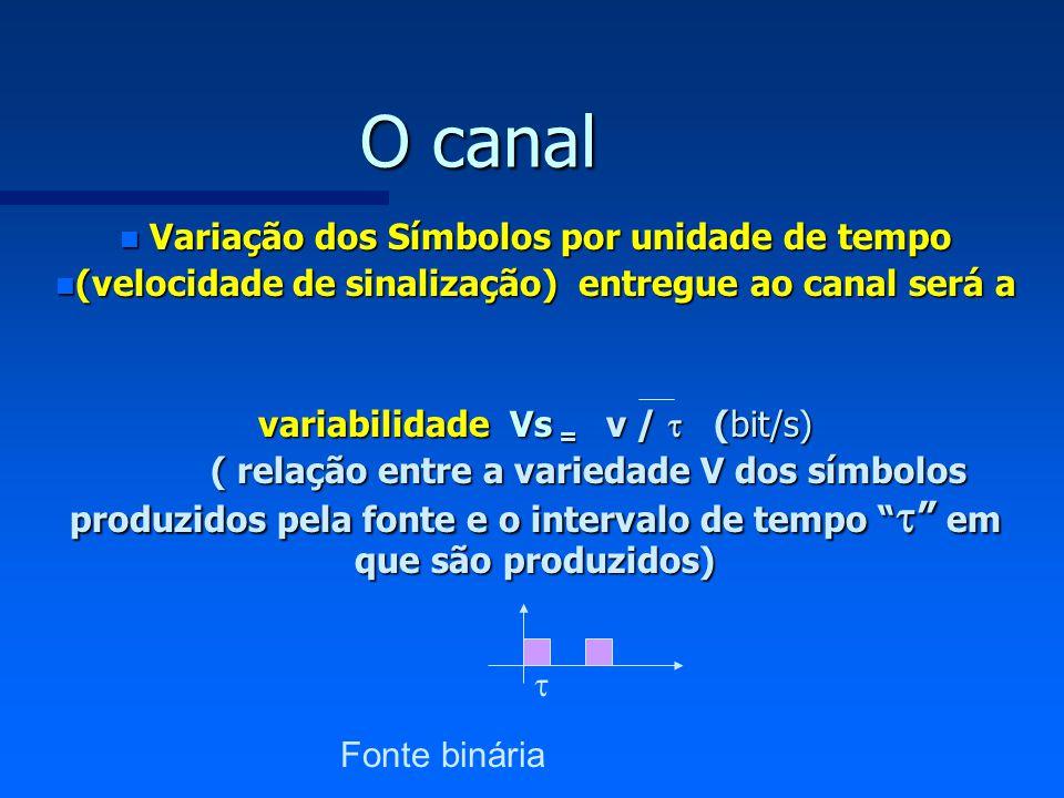 O canal n Variação dos Símbolos por unidade de tempo n (velocidade de sinalização) entregue ao canal será a variabilidade Vs = v / (bit/s) ( relação e