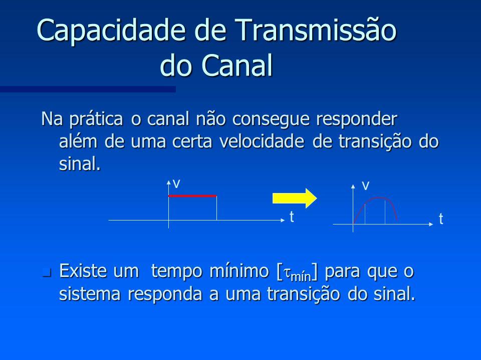 Capacidade de Transmissão do Canal Na prática o canal não consegue responder além de uma certa velocidade de transição do sinal. n Existe um tempo mín