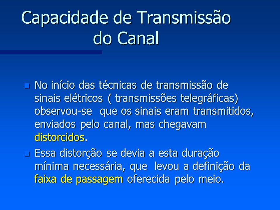 Capacidade de Transmissão do Canal n No início das técnicas de transmissão de sinais elétricos ( transmissões telegráficas) observou-se que os sinais
