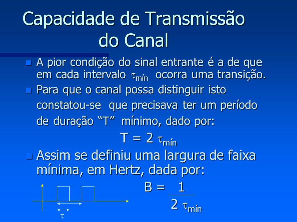 Capacidade de Transmissão do Canal n A pior condição do sinal entrante é a de que em cada intervalo mín ocorra uma transição. n Para que o canal possa