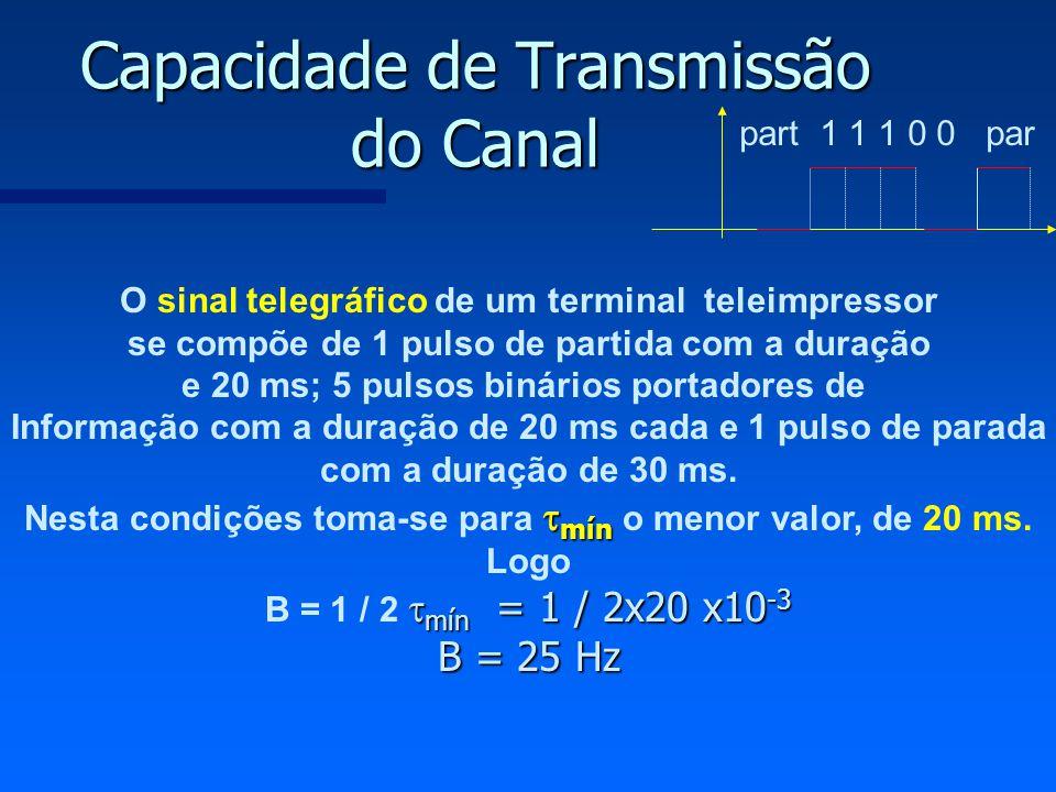 Capacidade de Transmissão do Canal O sinal telegráfico de um terminal teleimpressor se compõe de 1 pulso de partida com a duração e 20 ms; 5 pulsos bi